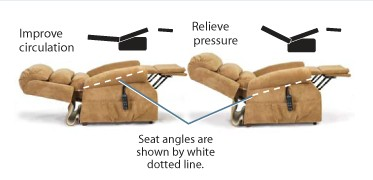 this is a picture of the Stellar Comfort in the Zero Gravity and Trendelenburg Recline positions